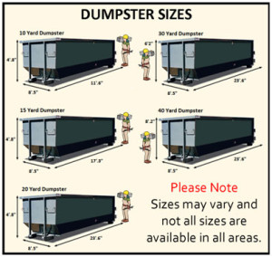 Possible Sizes Of Roll Off Rental Dumpsters